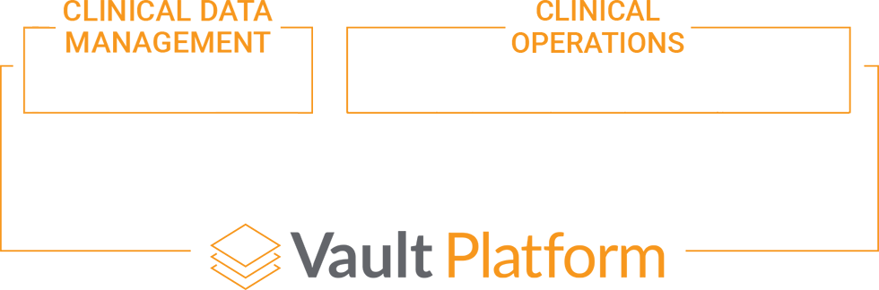 veeva vault clinical suite clinical data management veeva