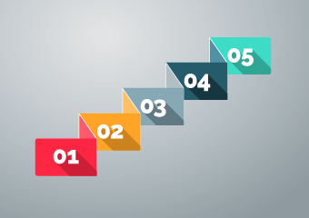 5 Key Steps to Make Training a Strategic Asset