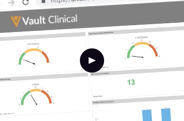 Vault Clinical Operations Global Directory Demo